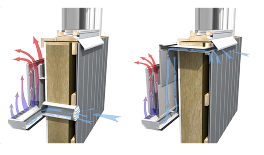 Figure 2. Straight wall duct and telescopic duct