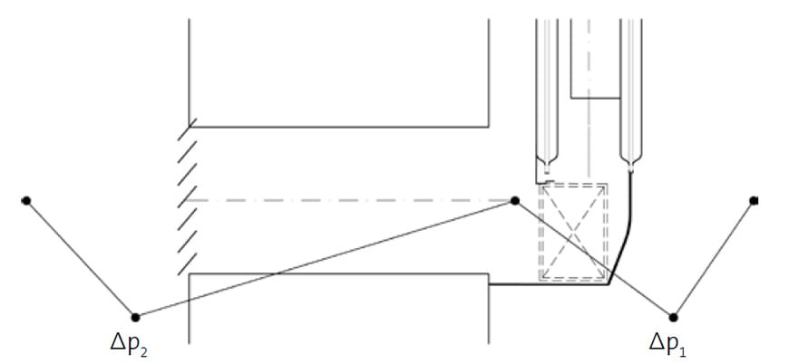 Figure 3. Pressure drop schematic of ventilation radiator